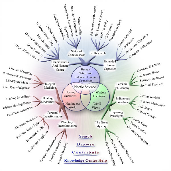 knowledge_structure_map